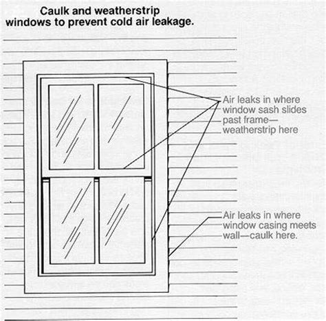 caulking interior windows moisture problems window surface house web