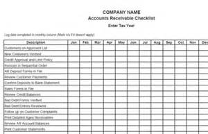Sample Internal Audit Report Template accounts receivable internal control forms what are