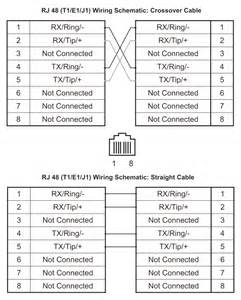 t1 crossover cable pinout diagram