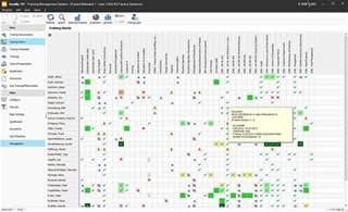 caq software training management planning