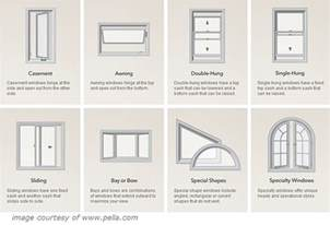 window options for varying home styles part 1