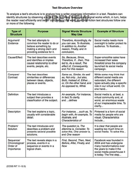 essay structure with related text 17 best images about esl essay structure on pinterest