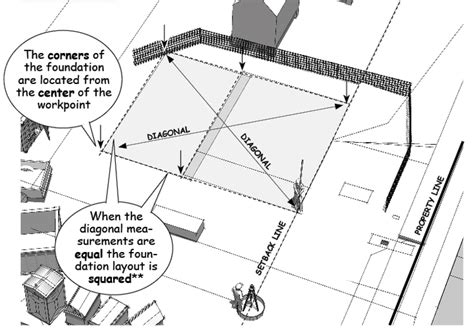 layout of building using theodolite part 8 excavation construction layout 3d construction