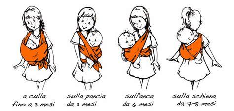 cuscino allattamento posizioni portare i bambini mammaimperfetta