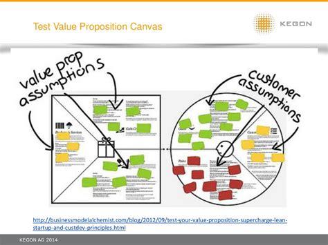 design thinking vs agile kegon ag 2014 test value