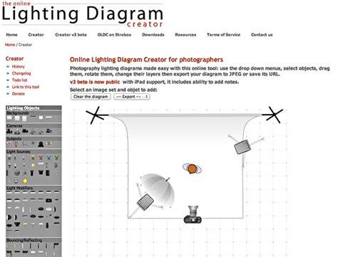 lighting diagram creator lighting diagram creator digital photo magazine