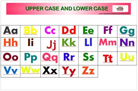 printable upper and lowercase letter flashcards alphabet letter flashcards and posters upper case and