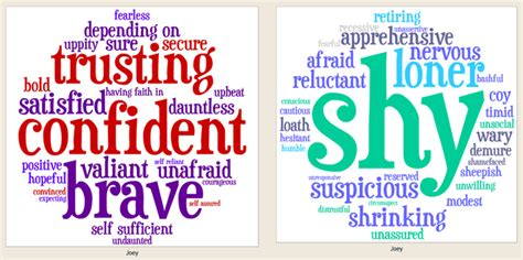 picture books character traits creating character trait word clouds to study synonyms and