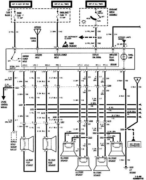 1995 jeep stereo wiring diagram agnitum me