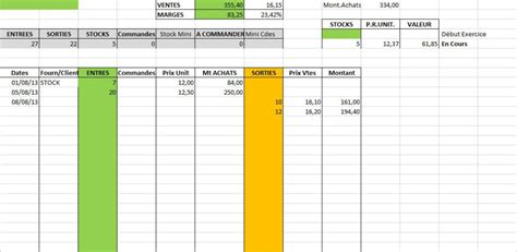 budget template trouver modele fiche de stock xls