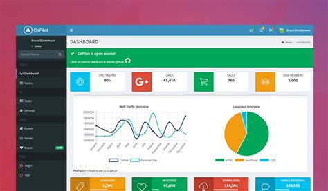 26 Best Free Html5 Bootstrap Admin Dashboard Templates Html Dashboard Template