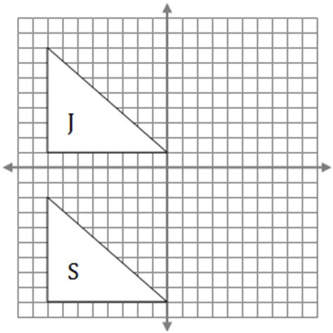 transformations and coordinates