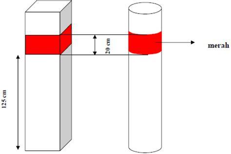 Tabung Dengan Ukuran Diameter 7 Tinggi 21 syarat penempatan dan pemasangan apar alat pemadam api ringan tabung pemadam kebakaran