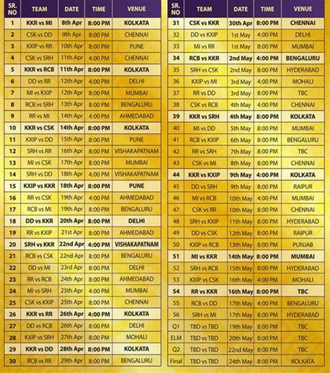 time table of ipl 2016 calendar template 2016 vivo ipl 2016 match point table calendar template 2016