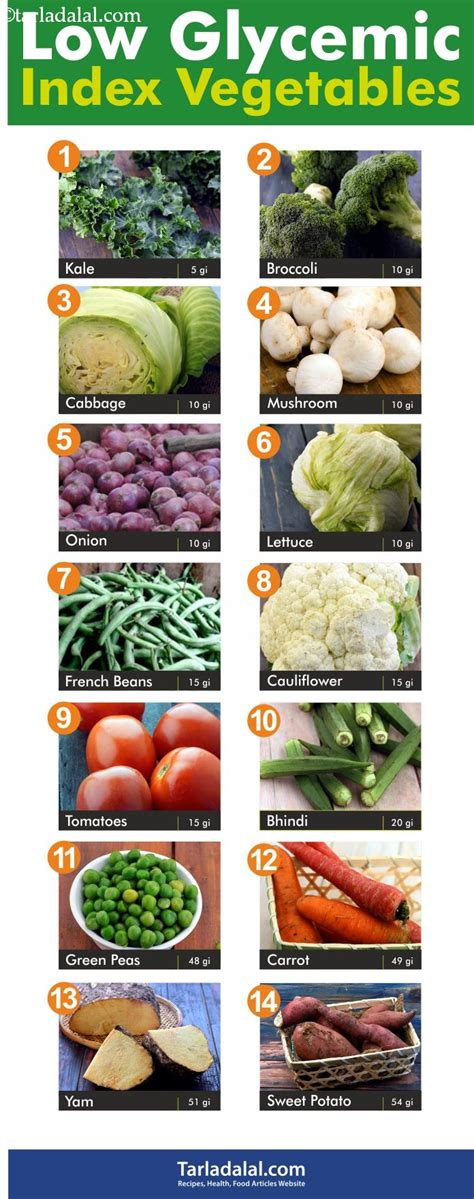 glycemic index vegetables list of low gi indian veg foods tarladalal