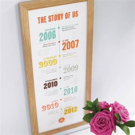 wedding anniversary ideas dublin wedding programme ideas socialandpersonalweddings ie