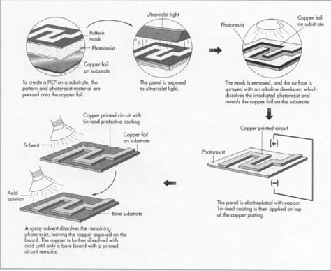 what material is integrated circuit made of what material is used to make an integrated circuit 28 images ug mat steel slag recycled