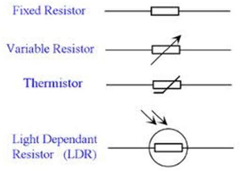 symbol dari resistor electronic s designing dasar komponen pasif part 1 resistor