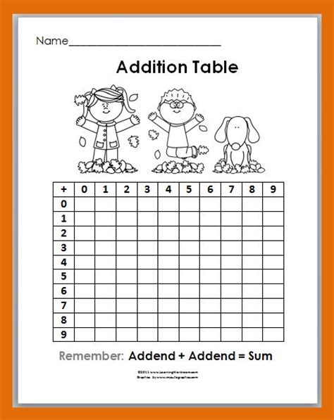 addition 187 addition chart for free math worksheets