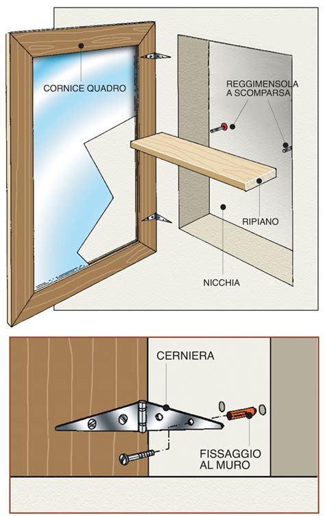 come costruire un armadietto armadietto a muro con cornice bricoportale fai da te e
