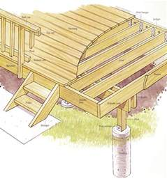 wood deck structure deck building deck building parts