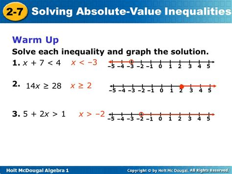 objectives solve compound inequalities in one variable involving absolute value expressions