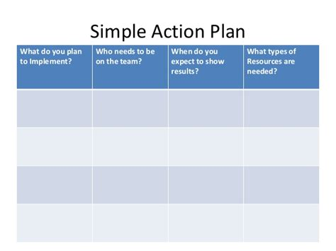 simple plan template assistive technology plan