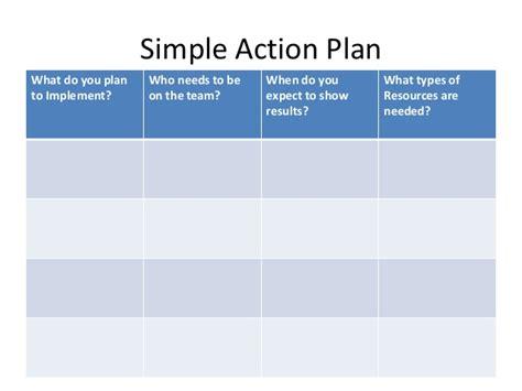 simple plan template assistive technology plan