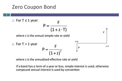coupon frequency for bonds