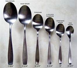 What Is A Table Spoon Pieces In The Wmf Cromargan Line Pattern