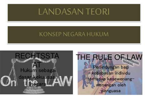 Negara Hukum Ham negara hukum dan ham