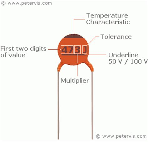 ceramic capacitor no polarity ceramic disc capacitor values code label