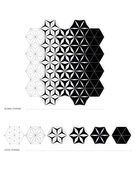geometric pattern of love minimal surface what will brigitte do with her love of