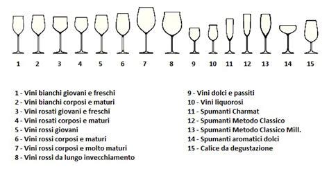 tipologie di bicchieri ricette last minute tipi di bicchiere