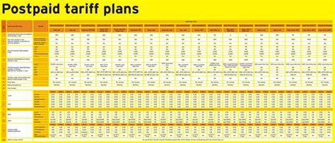 idea online recharge prepaid recharge tariff section idea easy recharge plans in andhra pradesh idea prepaid