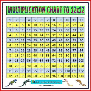 large printable multiplication chart image gallery math multiplication chart