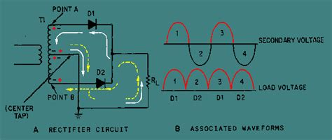 power diode animation power diode animation 28 images how to test a triac with diode mode wave bridge rectifier