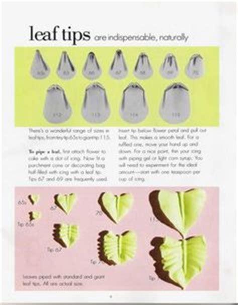 Leaf Tip Cake Decorating by Flower Food Cake Tutorials On 1319 Pins