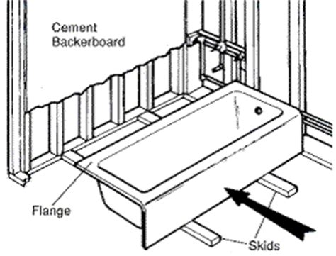 bathtub installation clips steps to bathtub replacement
