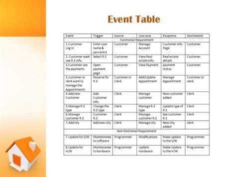 design event table online online real estate management system