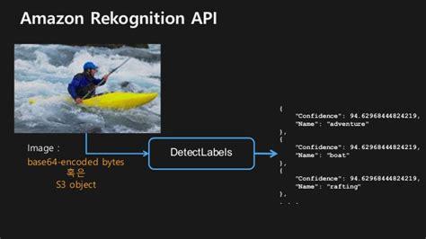 amazon rekognition amazon rekognition을 통한 이미지 인식 서비스 구축하기