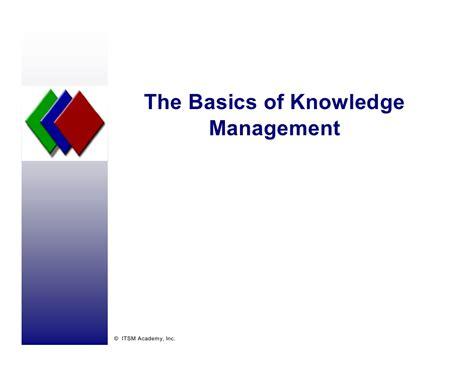skms knowledge management itsm academy webinar