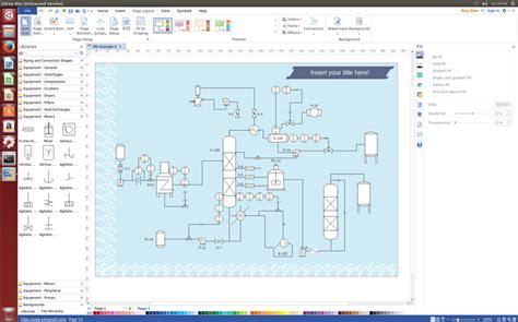 linux process diagram wiring diagram