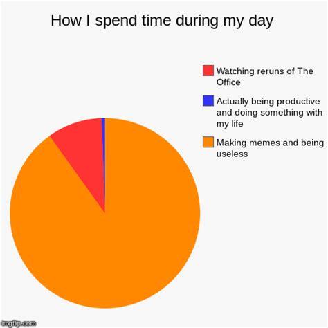 Pie Chart Generator Meme - pie charts imgflip