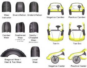Car Tire Wear Guide Wheel Alignment Repair By A Auto Repair Mechanics San Carlos