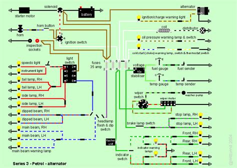 land rover series iia column diagram wiring diagram with