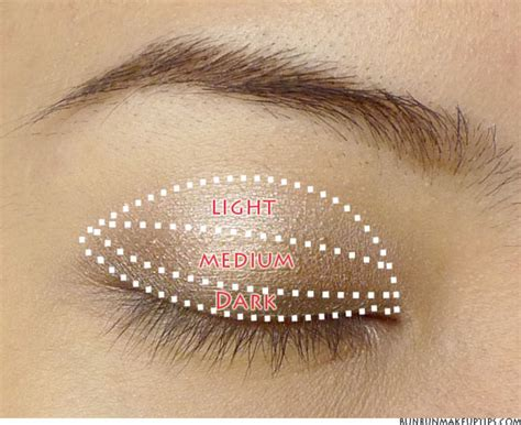 Eyeshadow Application in applying eye shadow blending is key so here are some on how to blend eye