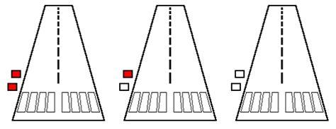 papi vasi visual glide slope indicators