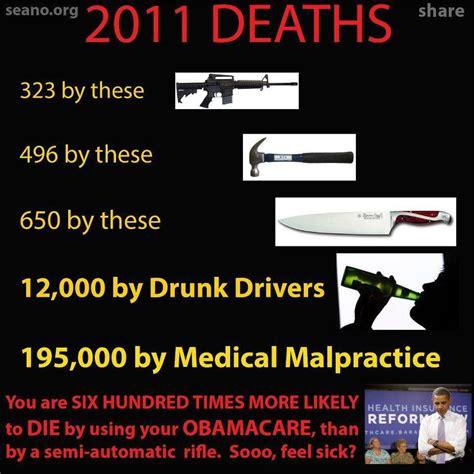 harrolds 2nd amendment facts gun 3 poster pictures