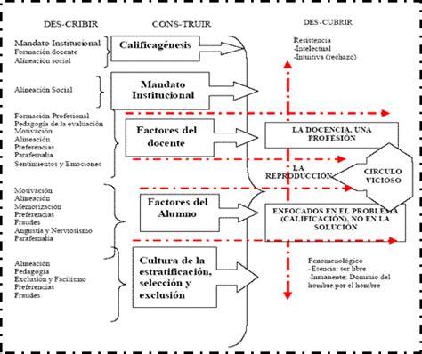 Modelo De Evaluaciã N Curricular De Pdf Evaluacion Curricular Www Policentrico Comuf